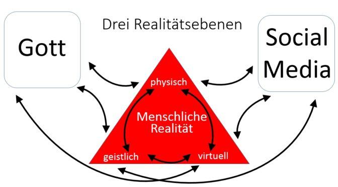 Drei Dimensionen menschlicher Kommunikation